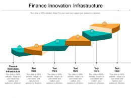 Finance Innovation Infrastructure Ppt Powerpoint Presentation Styles Examples Cpb