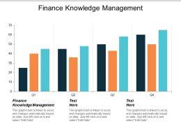Finance Knowledge Management Ppt Powerpoint Presentation Slides Maker Cpb