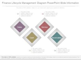 Finance Lifecycle Management Diagram Powerpoint Slide Information