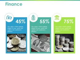 Finance Management Ppt Powerpoint Presentation Layouts Inspiration