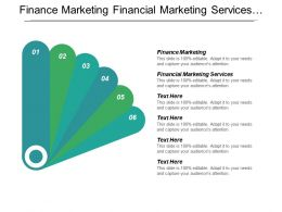 Finance Marketing Financial Marketing Services Marketing Asset Management Cpb