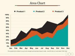 Finance Marketing Management Investment Analysis