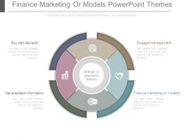 Finance Marketing Or Models Powerpoint Themes