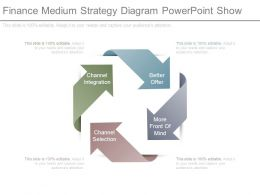 Finance Medium Strategy Diagram Powerpoint Show