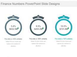 Finance Numbers Powerpoint Slide Designs