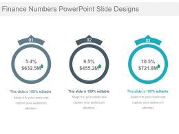 Finance Numbers Powerpoint Slide Designs