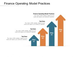 Finance Operating Model Practices Ppt Powerpoint Presentation Icon Slide Download Cpb