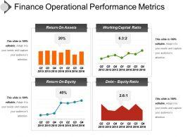 Finance Operational Performance Metrics Ppt Daigram
