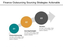 Finance Outsourcing Sourcing Strategies Actionable Insights Next Best Action Cpb