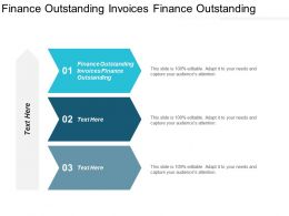 Finance Outstanding Invoices Finance Outstanding Ppt Powerpoint Presentation Outline Layout Cpb