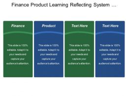 Finance Product Learning Reflecting System Thinking Transformational Change
