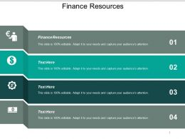 Finance Resources Ppt Powerpoint Presentation Layouts Visuals Cpb
