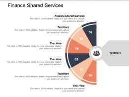 Finance Shared Services Ppt Powerpoint Presentation Styles Shapes Cpb
