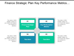 Finance Strategic Plan Key Performance Metrics Performance Management Issues Cpb