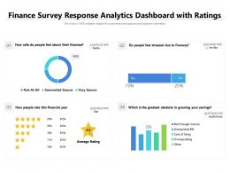 Finance Survey Response Analytics Dashboard With Ratings