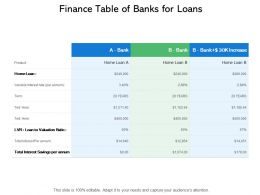 Finance Table Of Banks For Loans