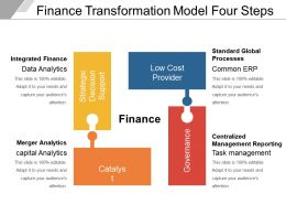 Finance Transformation Model Four Steps