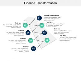 Finance Transformation Ppt Powerpoint Presentation Clipart Cpb