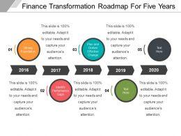 Finance Transformation Roadmap For Five Years