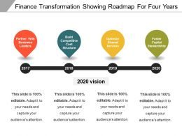 Finance Transformation Showing Roadmap For Four Years