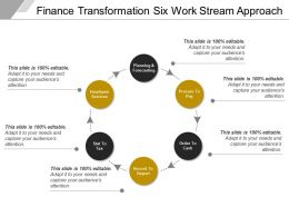 Finance Transformation Six Work Stream Approach