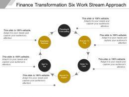 Finance Transformation Six Work Stream Approach