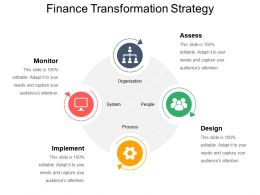 Finance Transformation Strategy
