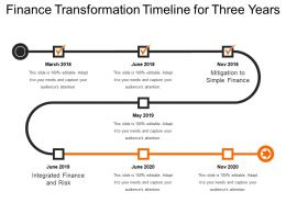 Finance Transformation Timeline For Three Years