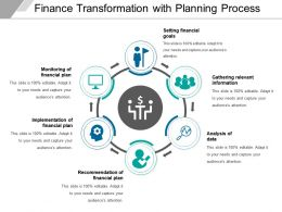Finance Transformation With Planning Process