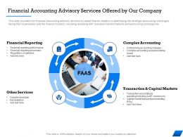 Financial Accounting Advisory Services Offered By Our Company Capital Ppt Powerpoint Presentation Deck