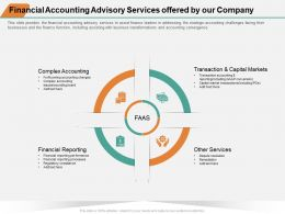 Financial Accounting Advisory Services Offered By Our Company M1389 Ppt Powerpoint Presentation Outfit
