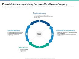 Financial Accounting Advisory Services Offered By Our Company Ppt Powerpoint Presentation Vector