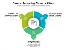 Financial Accounting Phases In 3 Items