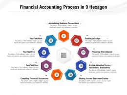Financial Accounting Process In 9 Hexagon