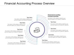 Financial Accounting Process Overview Ppt Powerpoint Presentation Inspiration Example Cpb