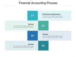 Financial Accounting Process Ppt Powerpoint Presentation Slides Demonstration Cpb