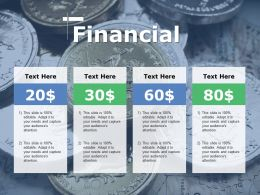Financial Adkar Model Ppt Infographic Template Design Templates