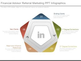 Financial Advisor Referral Marketing Ppt Infographics