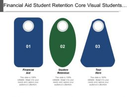 Financial Aid Student Retention Core Visual Students Needs