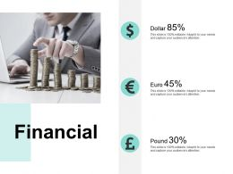 Financial Analysis B289 Ppt Powerpoint Presentation File Deck
