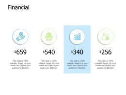 Financial Analysis B33 Ppt Powerpoint Presentation File Model