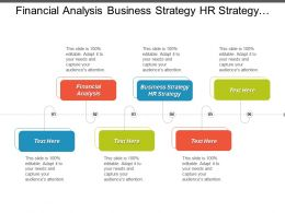 Financial Analysis Business Strategy Hr Strategy Leadership Strategy Cpb
