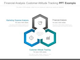 Financial Analysis Customer Attitude Tracking Ppt Example