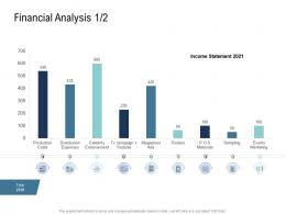 Financial Analysis Go To Market Product Strategy Ppt Diagrams