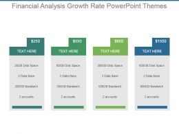 Financial Analysis Growth Rate Powerpoint Themes