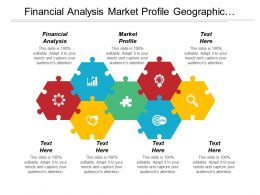 Financial Analysis Market Profile Geographic Segmentation Customer Confidence Cpb