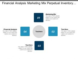 Financial Analysis Marketing Mix Perpetual Inventory Management Trading Strategies Cpb