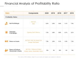 Financial Analysis Of Profitability Ratio