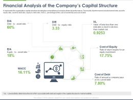 Financial Analysis Of The Companys Capital Structure Ppt Powerpoint Presentation File Objects