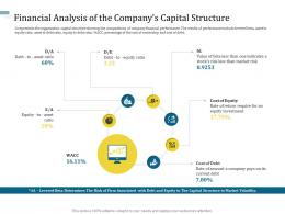 Financial Analysis Of The Companys Capital Structure Understanding Capital Structure Of Firm Ppt Portrait